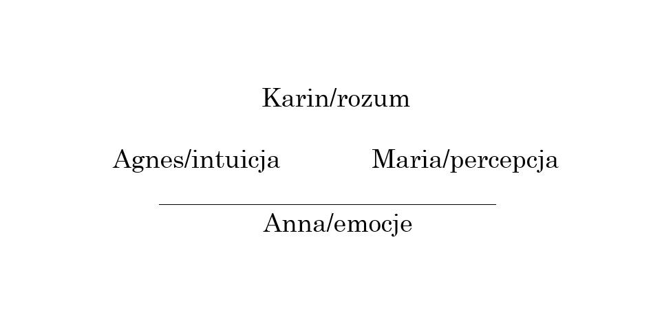 Karin Szepty i krzyki